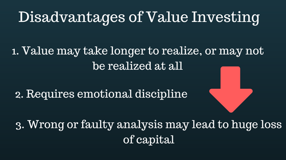Disadvantages of Value Investing