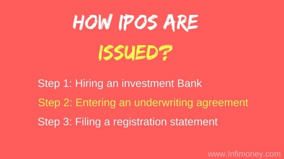 how IPOs are issued step 2