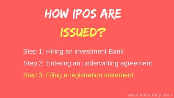 How IPOs are issued step 3