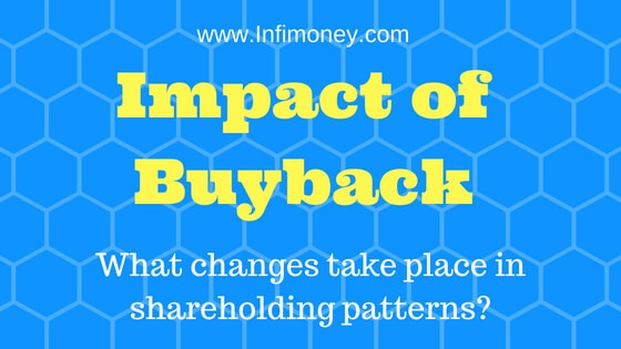 impact of buybacks