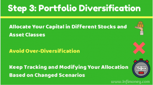 how to build a profitable portfolio