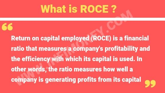 ROCE definition